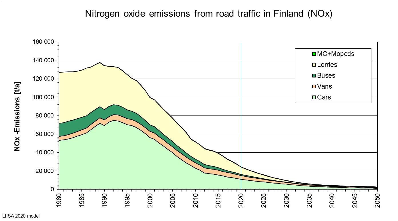 Emission Suomeksi